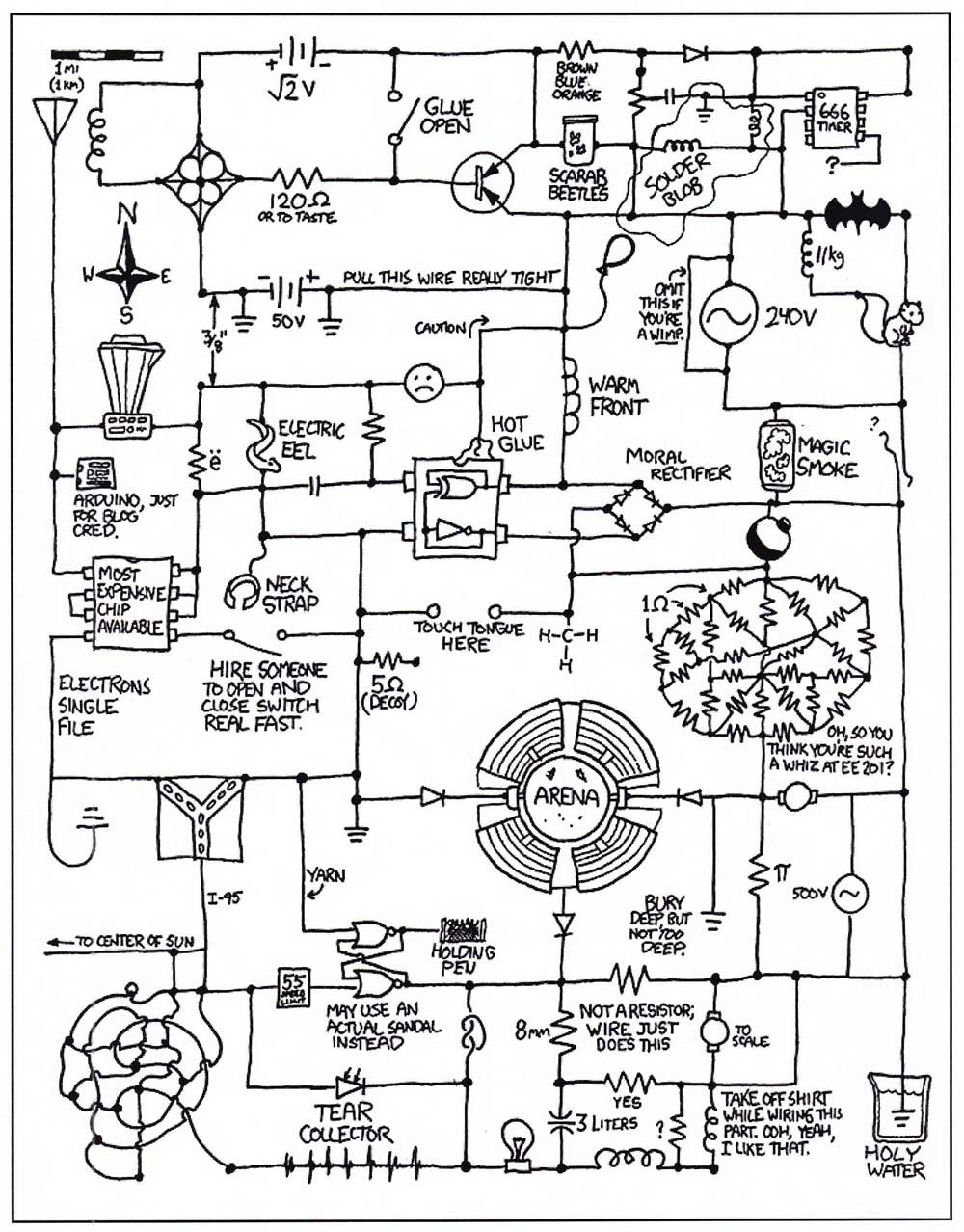 Circuit Diagram Joke Wiring Will Be A Thing Also Maker 2000 Download On Electric Schematic Synergistic Research Hot Now With 100 More Snake Oil Rh Changstar Com Free